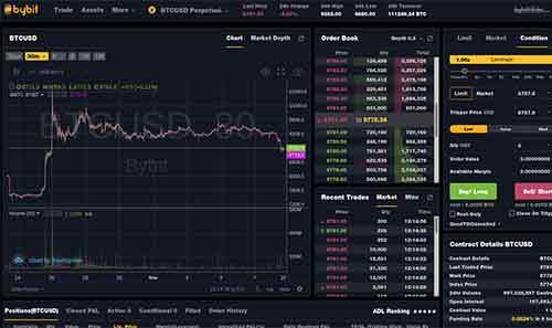 Some Good Trading Platform